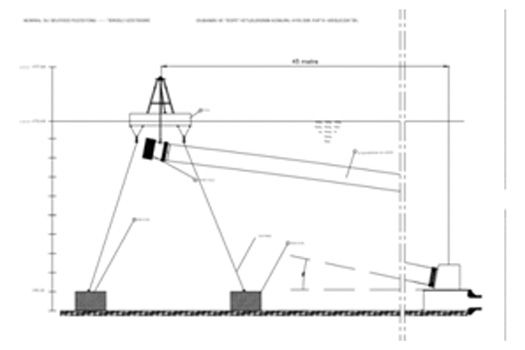 Su Alma Yapıları Bakım Onarım, Proje ve Kurulum